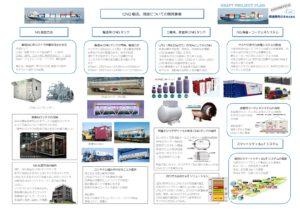 CNG 輸送、用途についての開発事業