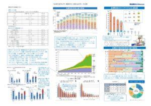 「日本の エネルギー 構造が どう変わるのか 」の予想